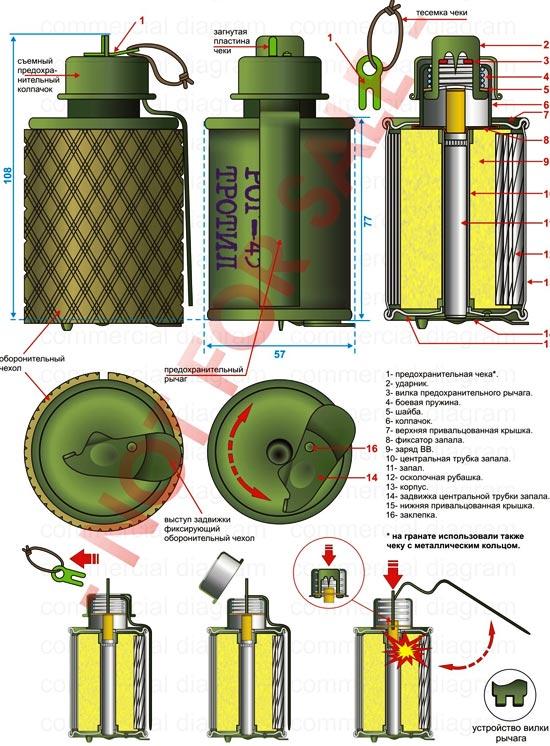 Ручная граната РОГ-43.